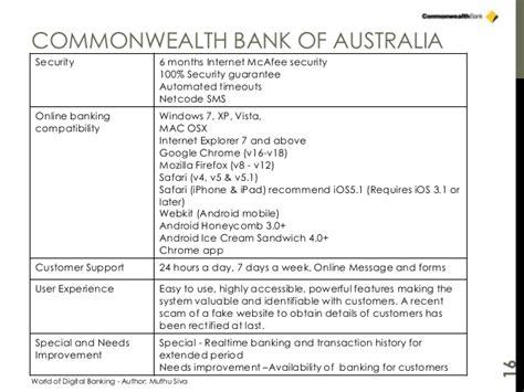 commonweath bank of australia world of digital banking author muthu siva