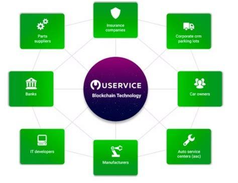 uservice platform blockchain desentralisasi