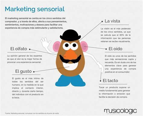 imagenes marketing sensorial marketing sensorial en el punto de venta alimentos web