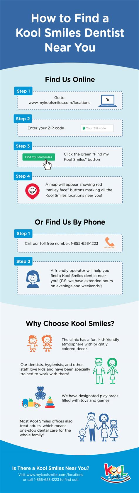 How To Find Near You On How To Find A Kool Smiles Dentist Near You Infographic Kool Smiles Kool