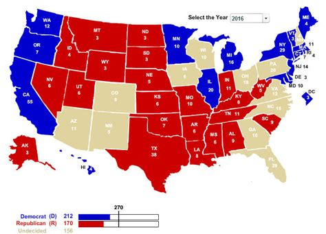 swing state meaning 2016 us presidential election