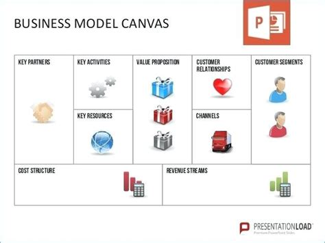 Business Model Template Doc