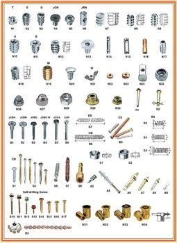 knock down fittings buy screw product on alibaba.com
