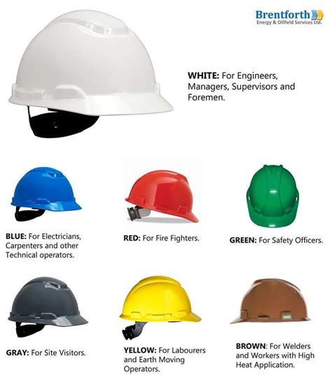 Helmet Colour Code for Construction Sites   Electrical