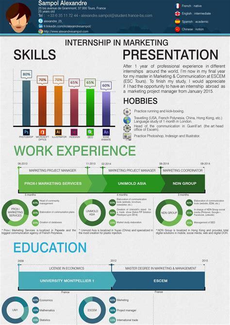 marketing cv exles 2015 cv alexandre sol 2015 cv internship marketing projectmanager c o l l e g e d e d i c