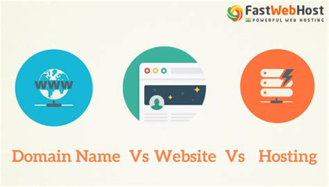 whats  difference  domain nameswebsite  web