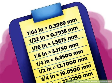 8 in inches how to convert inches to millimeters 14 steps with pictures