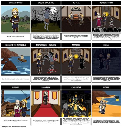 key themes of beowulf 1000 images about beowulf on pinterest activities king
