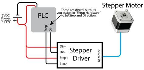 plc stepper motor velocio net