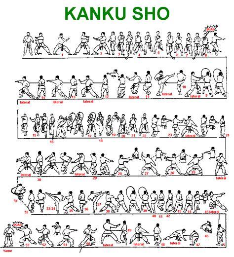 the kata and bunkai of goju ryu karate the essence of the heishu and kaishu kata books shotokan katas martial arts martial