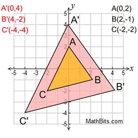 dilation mathbitsnotebook(a1 ccss math)