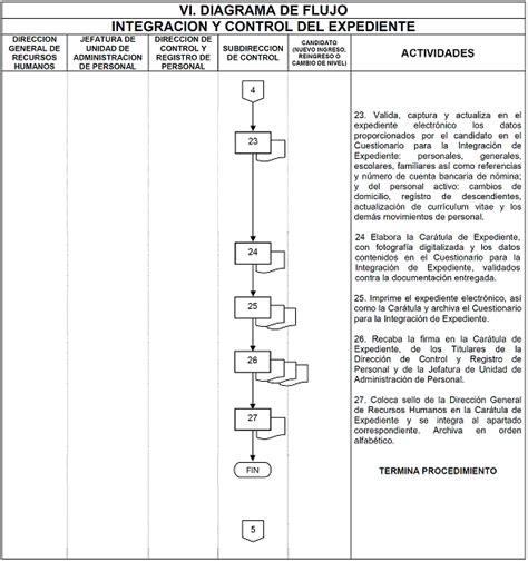 Pensiones Directas Manual De Procedimientos De Pensiones | pensiones directas manual de procedimientos de pensiones