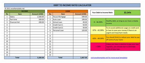 Debt To Income Ratio Calculator Excel Templates Financial Calculator Excel Template