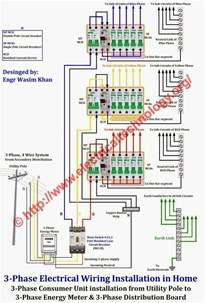 Electric Board Connection Three Phase Electrical Wiring Installation At Home 3 Phase