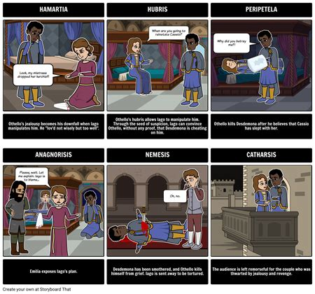 themes of reputation in othello the tragedy of othello by william shakespeare lesson plan