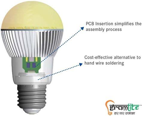 led light bulbs worth it 25 answers are led light bulbs worth the money quora