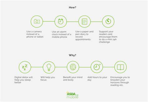 Detox Tablets Asda by Asda Mobile Digital Detox Mini Challenge A Reviews