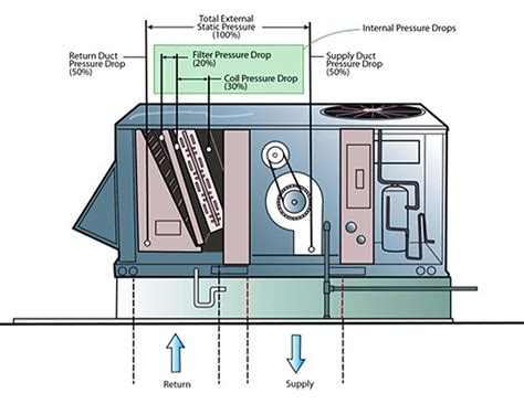 rooftop hvac unit diagrams 26 wiring diagram images