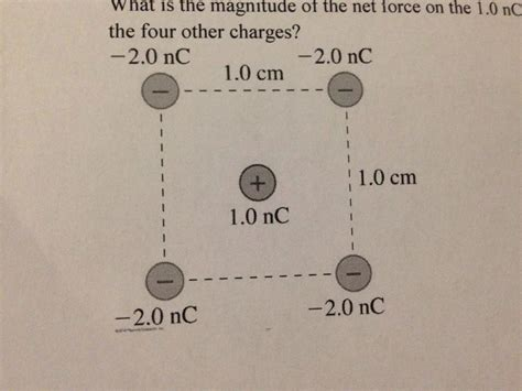 what is the charge on one plate of a capacitor what is the magnitude of the charge on each plate of the capacitor 28 images what is the