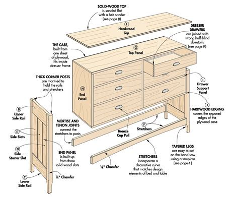 chest of drawers plans woodsmith six drawer dresser woodsmith plans
