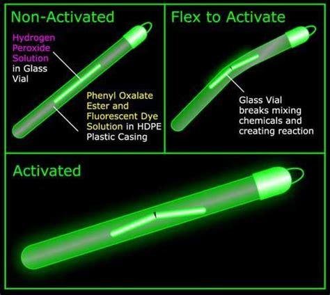 Glow Paint Glow Paint Glow Powder That Glows In