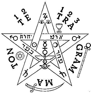 imagenes satanicas fuertes contemplando el vacio tetragramaton y activaci 211 n