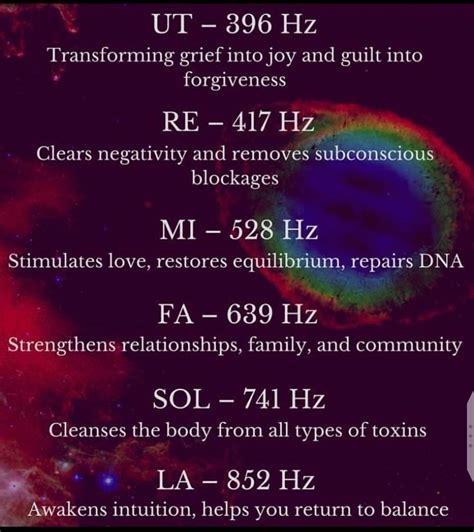 httpkundaliniyogameditationcom healing frequencies