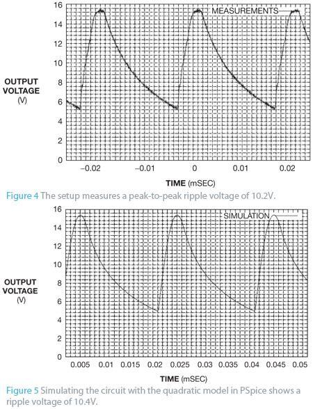 capacitor model spice capacitor model spice 28 images kemet k sim capacitor model simulation tool capacitor model