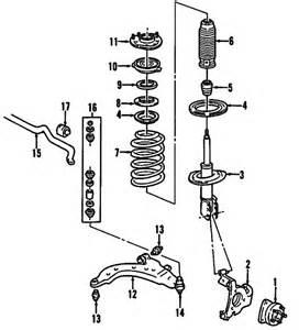 2004 Buick Rendezvous Rear End Noise Alignment Spec Gm W Platform Alignment