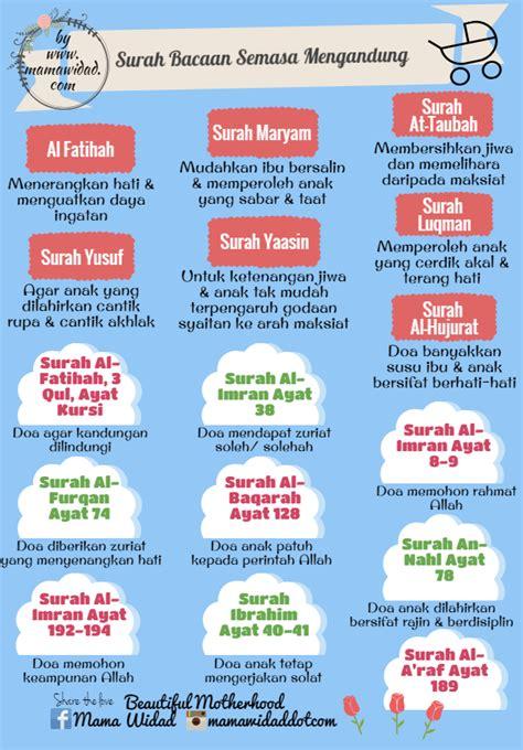download mp3 ayat al quran untuk ibu hamil surah bacaan ketika mengandung dan doa doa khusus untuk