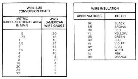 wiring diagram color abbreviations car audio lifiers wiring diagram 3 car get free image about wiring diagram