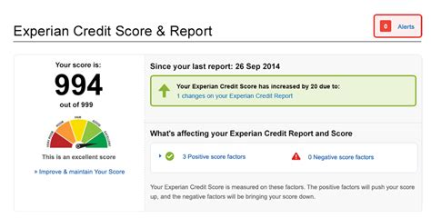 Experian Credit Report South Africa