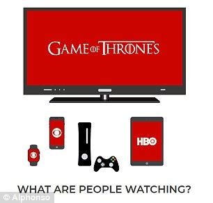 are your apps listening in to what you watch on tv