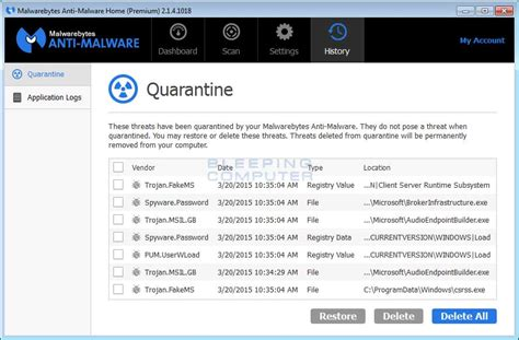 ccleaner quarantine related keywords suggestions for malwarebytes