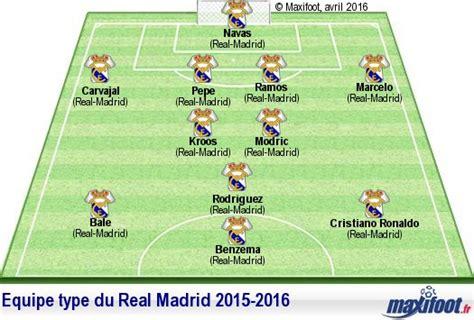 Calendrier Liga Real Madrid 2016 Pdf Search Results For Calendrier De Real De Liga 20152016