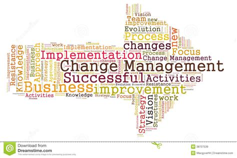 Home Based Graphic Design Business by Change Management Word Cloud Royalty Free Stock Images