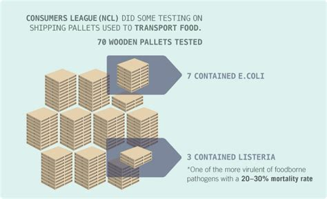 other words for upcycle how to prepare wood pallets for diy upcycling projects