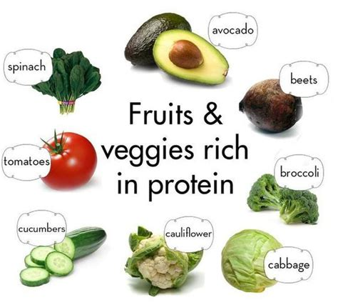 vegetables with high protein fruits and veggies rich in protein these are