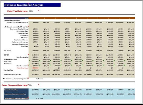 investment summary template business investment analysis excel template free word s
