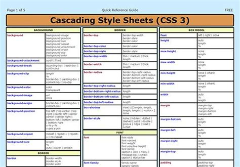 css layout reference the best pc tips
