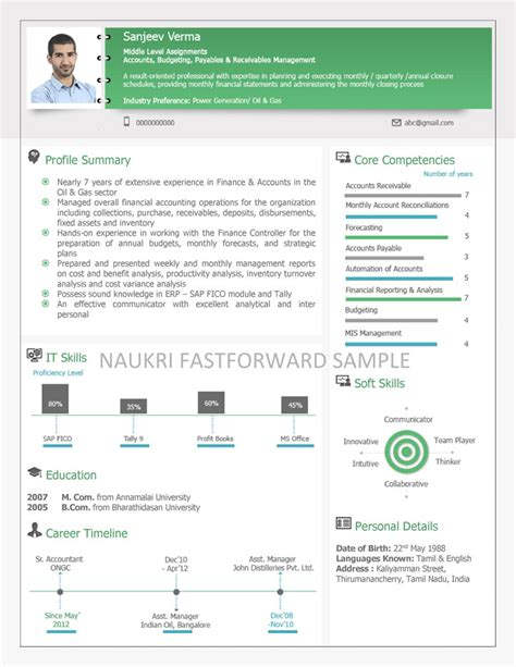 it resume format resume sles for it naukri