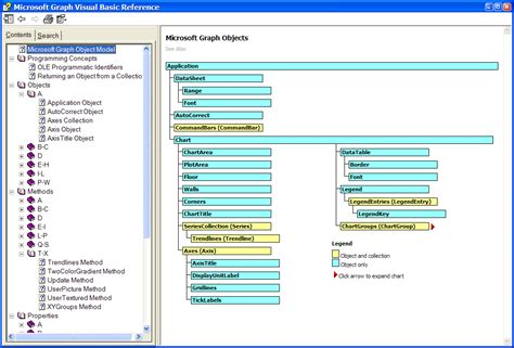 visual basic tutorial in hindi pdf foxpro programming pdf hindi wowkeyword com