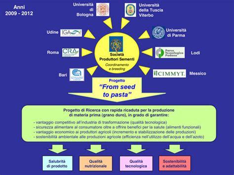 operazioni unitarie della tecnologia alimentare from seed to pasta dalla ricerca alla qualit 224