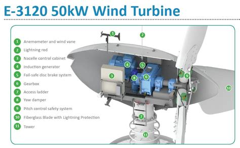 residential wind power systems pluginindia
