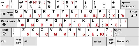 russian ru keyboard for how to install the cyrillic keyboard on your computer or