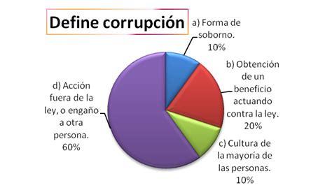 todo lo que hay que saber sobre la jornada de trabajo la corrupci 243 n en m 233 xico responsabilidad de todos todo lo
