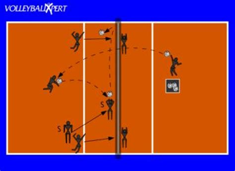 volleyball setter drills beginners 1000 images about volleyball drills on pinterest