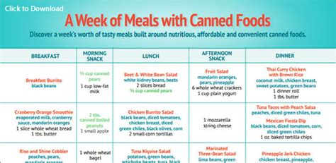Galerry printable family meal plan