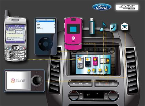 2013 ford sync update ford produces 10 millionth sync equipped vehicle