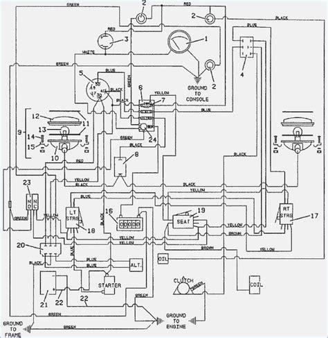 dixie chopper wiring diagram dixie chopper wiring diagram artechulate info